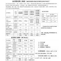 泰国道普化学聚乙烯蜡LP1060P