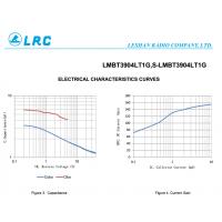 LRC开关三极管LMBT3904LT1G