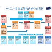 宏拓新软件专业供应深圳-东莞-广州erp系统