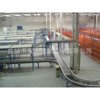 厂家供应生产滚筒输送线