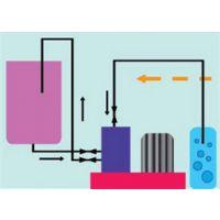 厂家供应SGN高固含量白炭黑粉液混合机