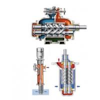 优势销售leistritz泵--赫尔纳(大连)公司