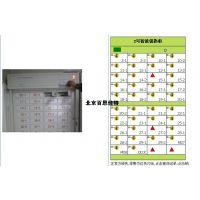 xt15758智能钥匙柜管理系统