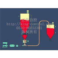 ZJ-QLSS-Zx正压稀相气力输送系统