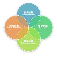 IT外包服务公司_IT服务外包解决方案办公室网络综合布线-上海恒岂网络科技有限公司