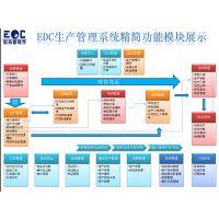 新型小ERP系统集合众多功能优点