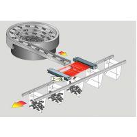 小部件自动计数,自动化计数传感器,多功能计数检测光栅