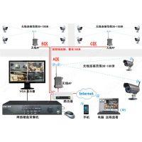 艾威工业级无线AP-无线AP无线监控方案
