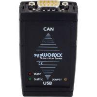 USB-CANmodul1:CAN转USB接口