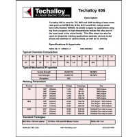 美国泰克罗伊Techalloy 606 镍基焊丝 ERNiCr-3 焊丝