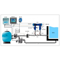 供应福建游泳池物理消毒器——西美克物理消毒器,泳池专用杀菌设备