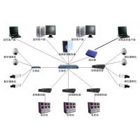 中山视频远程监控,珠海网络监控工程,江门防盗监控系统
