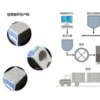 南京全自动隔墙板生产线厂家2017年第四代达权隔墙板生产线特惠销售