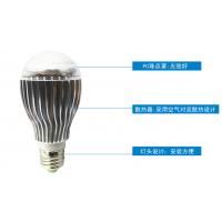 深圳翔明电子有限公司 LED球泡灯RGB七彩遥控灯泡10W彩灯E27螺口室内变色灯led24键遥控灯
