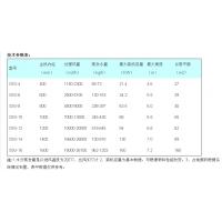 优博干燥XZG闪蒸干燥机原料药耐热温度180℃干燥设计条件