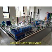 ZJGKHG39-煤基合成油工艺流程模拟实训装置