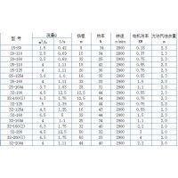 中西供热水循环泵 型号:ZX-25-160A库号:M403788