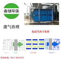废气治理 低温等离子装置 低温等离子净化器