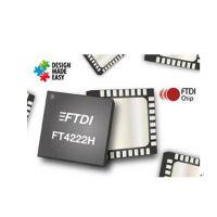 代理FT4222H USB To SPI IIC