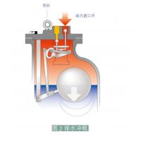 原装斯派莎克MFP14泵盖及浮球连杆机构(配件)