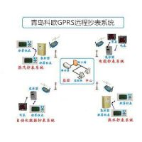 GPRS远程抄表系统,无线数据采集,科欧IC卡预付费系统