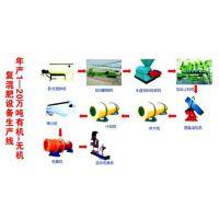河南烘干有机肥设备,有机肥设备,郑州瑞恒机械制造(在线咨询)