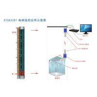 腾远智拓ST5832DT 电梯无线监控 无线远程监控摄像头