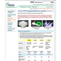 供应日本旭硝子CD123E糊状挤出级PTFE分散粉