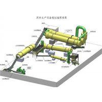 郑州瑞恒机械制造(在线咨询),有机肥设备,湖北有机肥设备厂