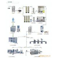 生活饮用水处理设备,纯水,矿泉水设备 厂家直销