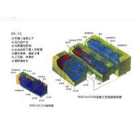 润泓环保WSZ-0.5安徽高速公路服务区中小型生活污水处理设备