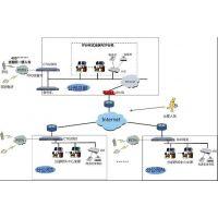 临沂400呼叫中心系统解决方案|临沂呼叫中心系统厂家|临沂IP分布式呼叫中心系统