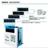 日本电元社制作所溶接电流计型号WS-80