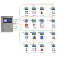 GST-LD-8317电源监控系统
