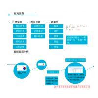 东莞第三方仓储配送系统|物流仓储管理软件