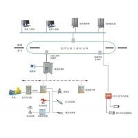 煤矿井下水泵自动控制系统