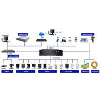SE机房监控系统机房监控设备零售批发