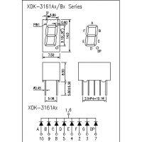 供应3261数码管红光、3621数码管绿光/3622白光数码管