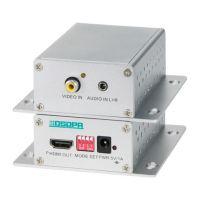 供应 DSPPA(迪士普) D645M 视频(CVBS)转HDMI转换器