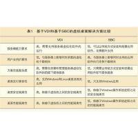 深圳微信认证无线营销(图)、企业无线ap有什么用?、无线