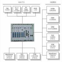 光缆监测系统 远程供电POE电源合路器物联网机柜智能锁高科技厂家