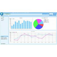 企业客服工单管理系统定制开发