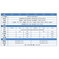 QT-HMI 智能型可编程人机界面