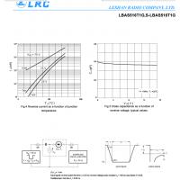 LRC开关二极管 LBAS516T1G S0D523