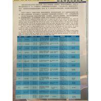 德阳 Co4钴基合金粉末 Stellite20 司太立钴基粉 等离子堆焊粉