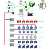 建筑能源管理计量方案