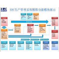 新型小工厂微型ERP 功能齐全 操作简单