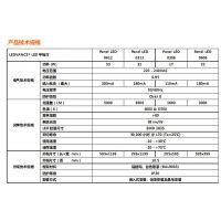 Osram/欧司朗Panel 0306平板灯集成灯17W/840/865 /1600lm 300*
