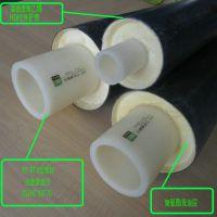 pe-rt II型预制直埋保温复合管供应商
