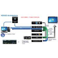 NComputing瘦客户机 N5003D专业图形设计Citrix虚拟化